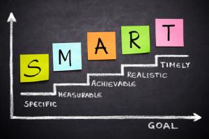 set goals with inbound marketing