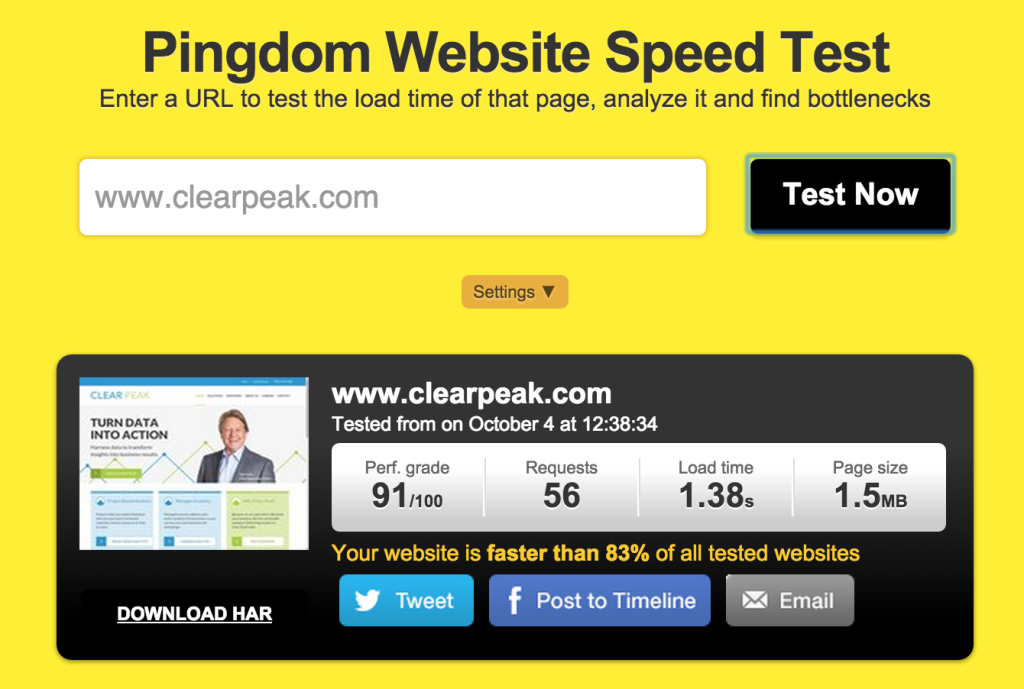 5 Tools to Analyze Your Website Performance