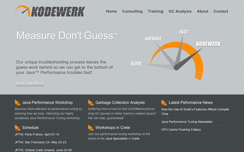 Kodewerk Homepage