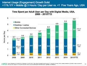mobile internet user trends
