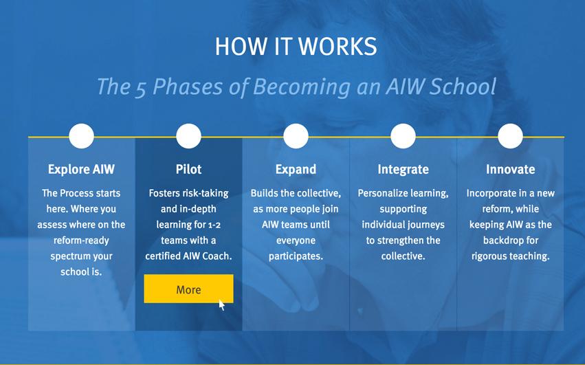 AIW Process